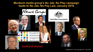 Murdoch media group No Jab, No Play campaign